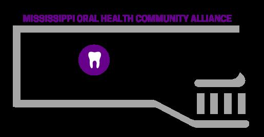 Mississippi Oral Health Community Alliance